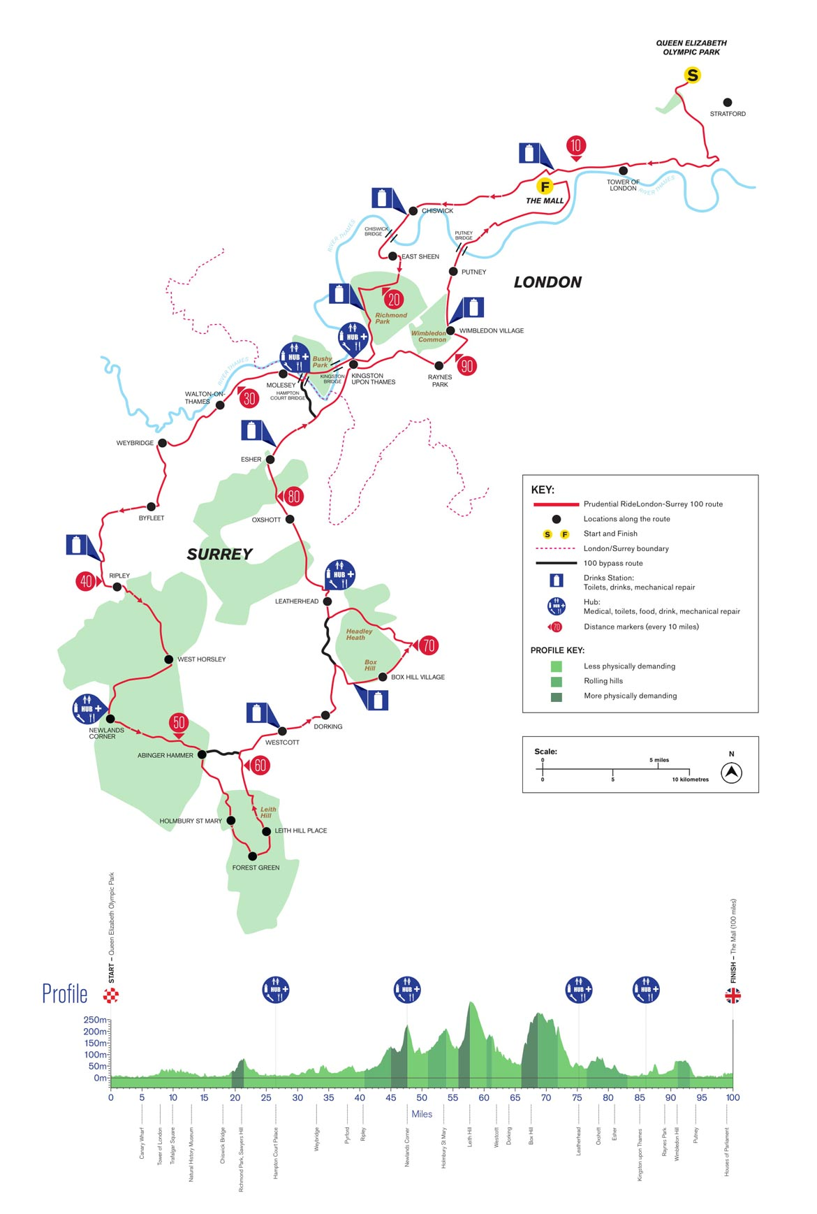 ridelondon2019 route