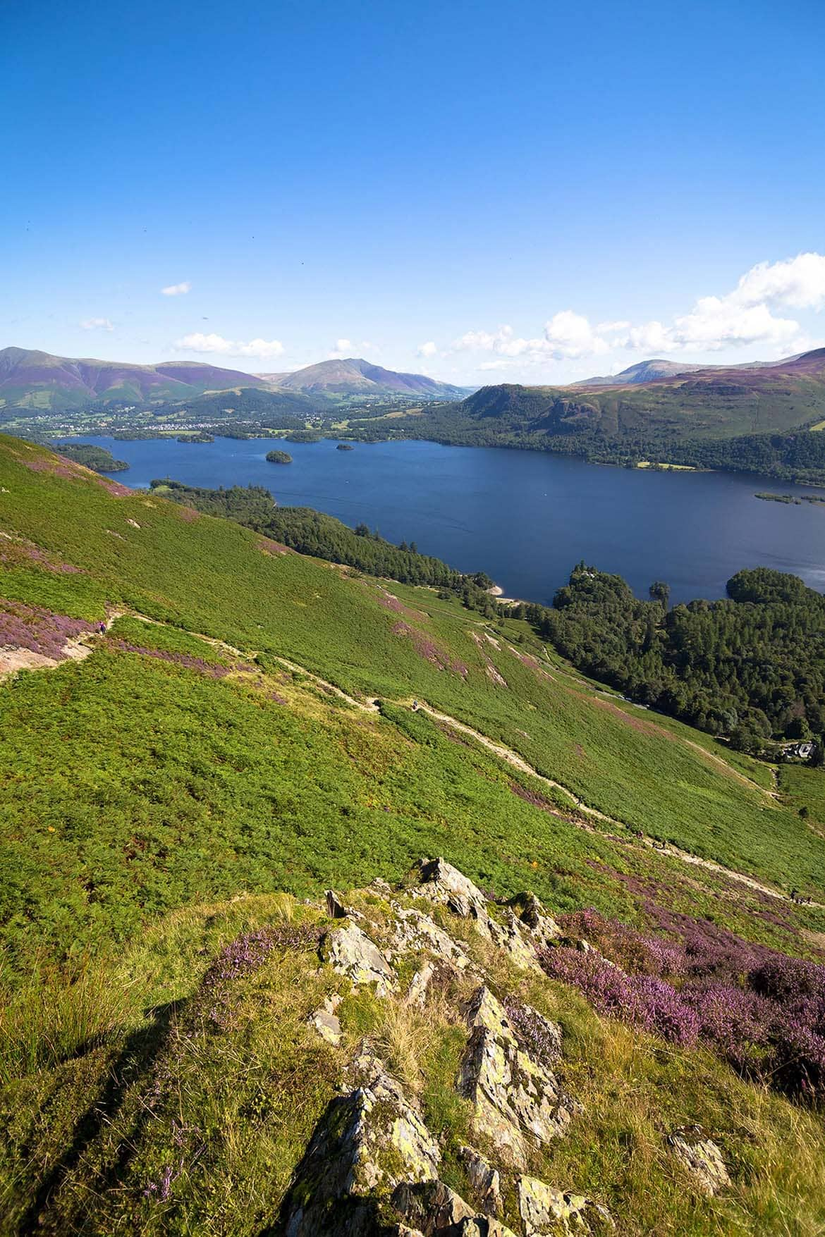 how long does it take to walk catbells